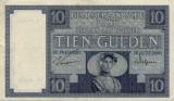 Bankbiljetten Nederland